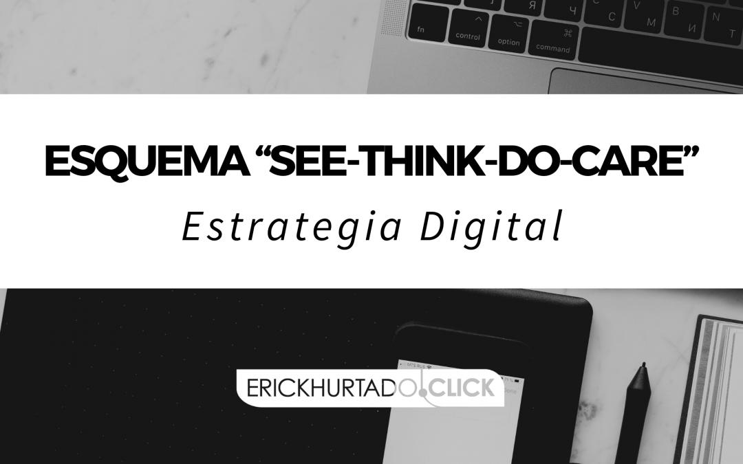"""Estrategia Digital: Esquema """"See-Think-Do-Care"""""""